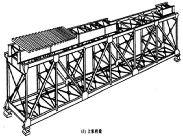 钢板梁桥/钢桁架梁桥/钢箱梁桥与叠合梁桥