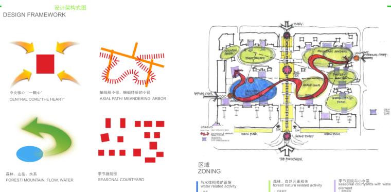 [深圳]首创八意府居住区景观设计文本-AECOM_8