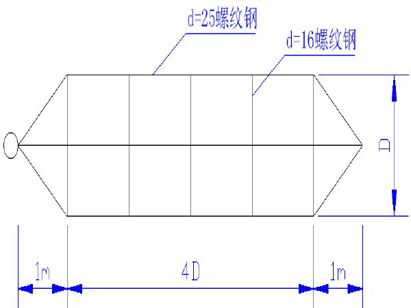[湖南]高速公路桥梁桩基施工技术方案
