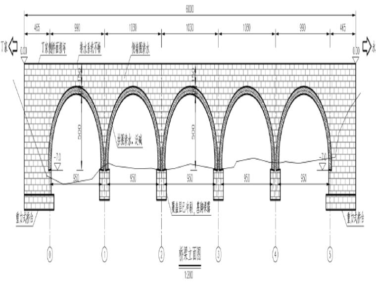 [重庆]实腹式圬工结构拱桥加固施工图