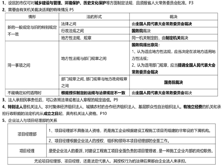 2019年一级建造师《工程法规》考前10页纸