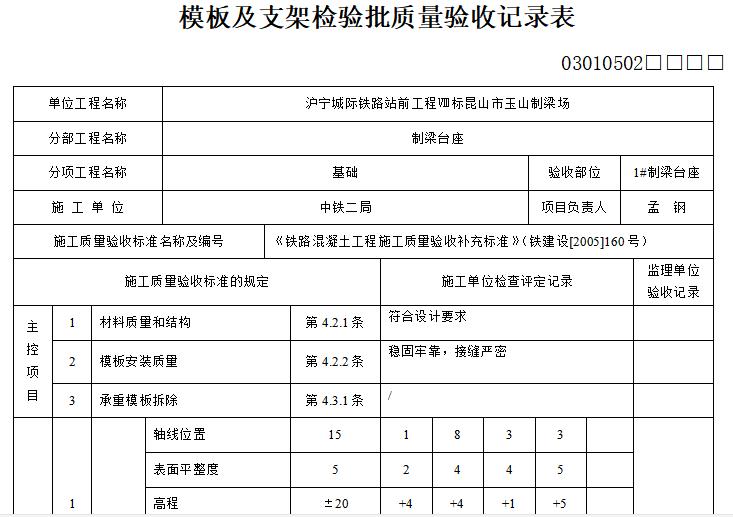 模板及支架检验批质量验收记录表(完整版)