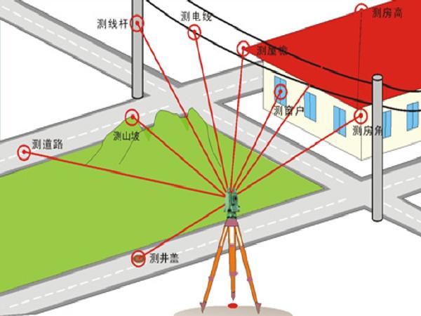 全站仪原理及其应用PPT总结