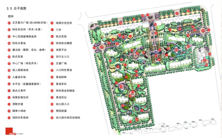 [山东]青岛海王路居住区景观概念方案文本