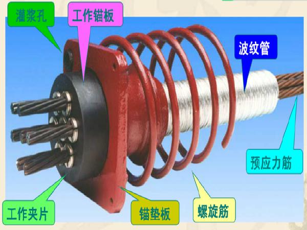 [郑州]快速化工程预应力张拉施工技术培训