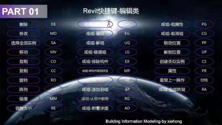 "BIM软件""Revit""快捷键的运用"