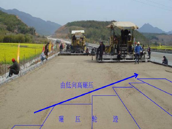 [海南]路面工程施工标准化技术指南宣贯