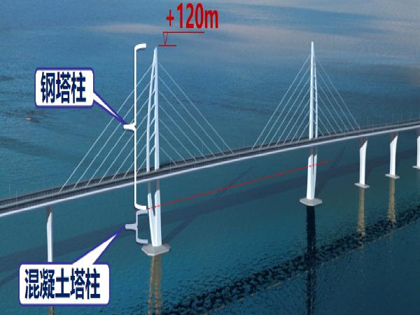 港珠澳大桥CB05标施工关键技术及新工艺