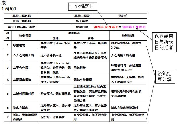 水利工程验收资料整编_1