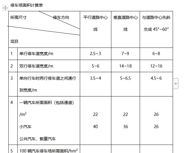 南京林业大学园林工程复习资料