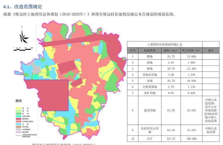 [广州]番禺区南村镇樟边村旧村改造规划方案