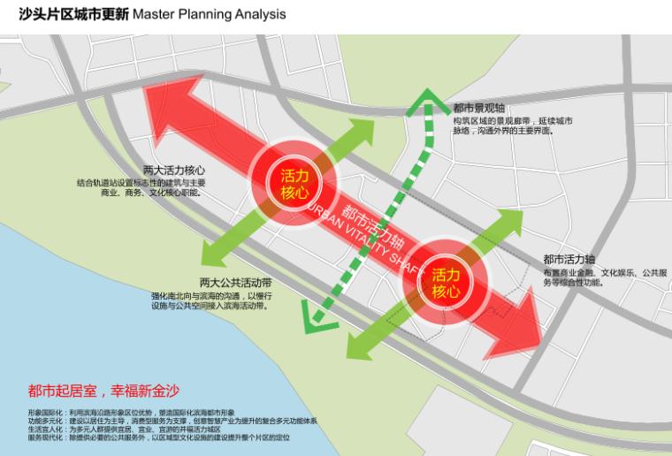 [深圳]金地工业区旧城改造概念设计方案文本_12