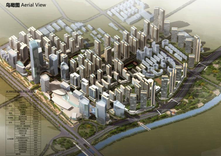 [深圳]金地工业区旧城改造概念设计方案文本_2