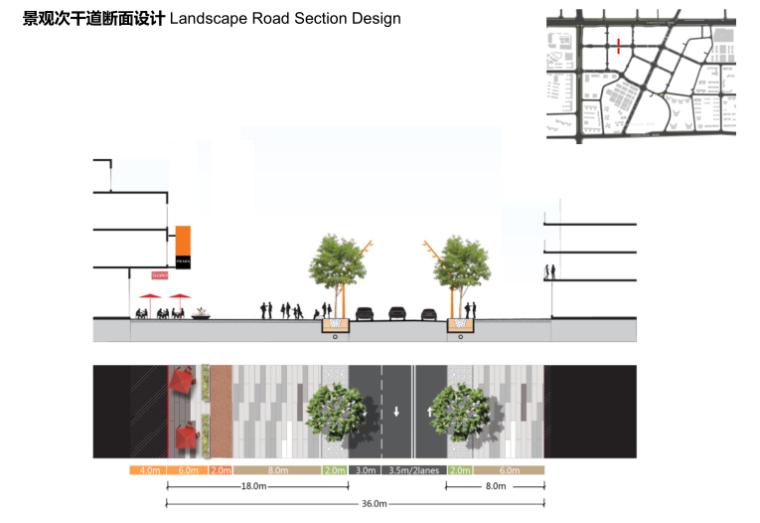 [深圳]金地工业区旧城改造概念设计方案文本_18