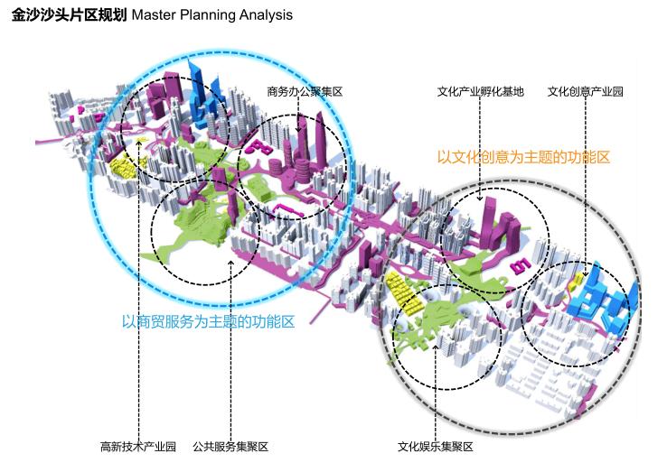 [深圳]金地工业区旧城改造概念设计方案文本_13