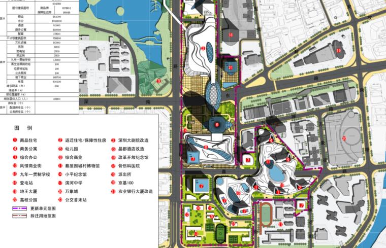 [深圳]罗湖区蔡屋围城中村改造单元规划方案