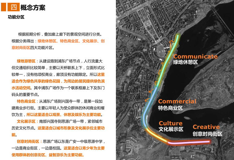 [四川]广安市滨江路改造工程修建性详细规划_10