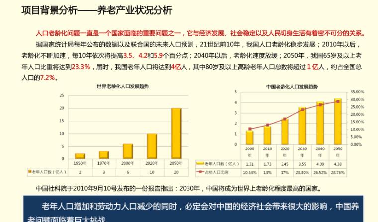 [山东]华林安老养生园景观规划方案报告_14