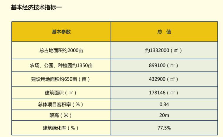 [山东]华林安老养生园景观规划方案报告_18