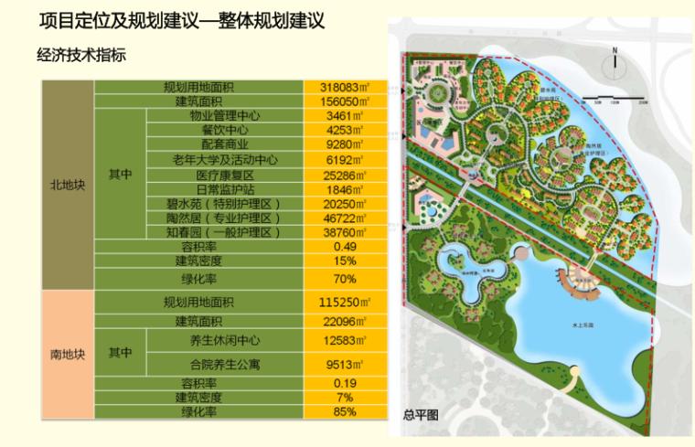 [山东]华林安老养生园景观规划方案报告_10