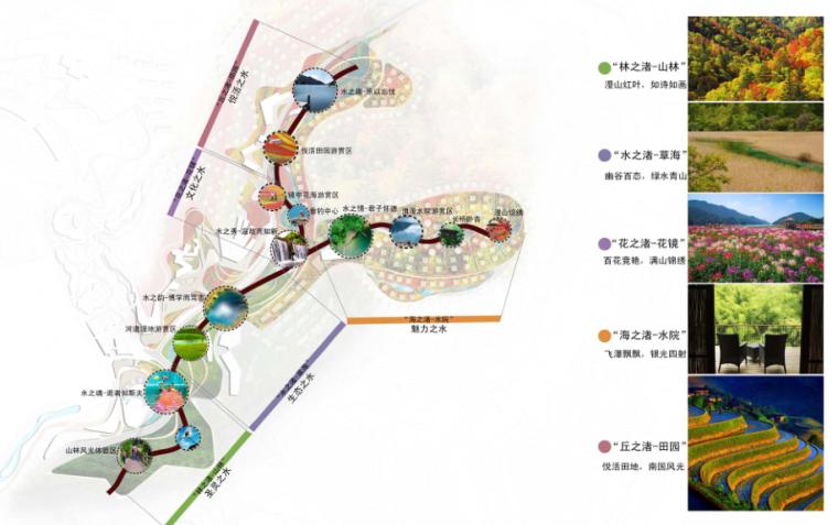 [四川]养生湿地公园生态旅游度假区规划方案_14