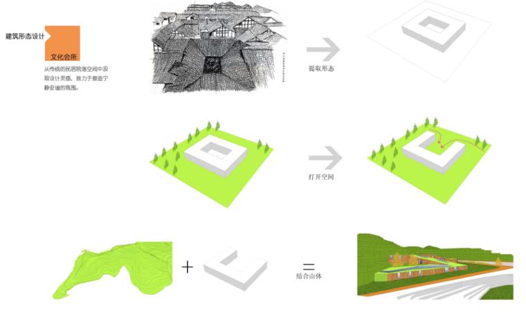 [四川]养生湿地公园生态旅游度假区规划方案_13