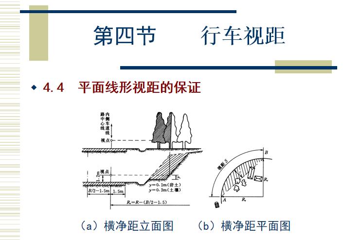 城市道路平面线形规划设计(78页)_5