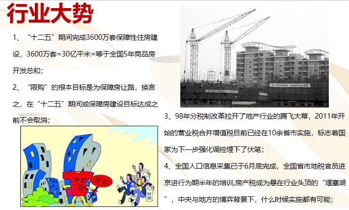 [云南]昆明养老公寓市场定位策划报告
