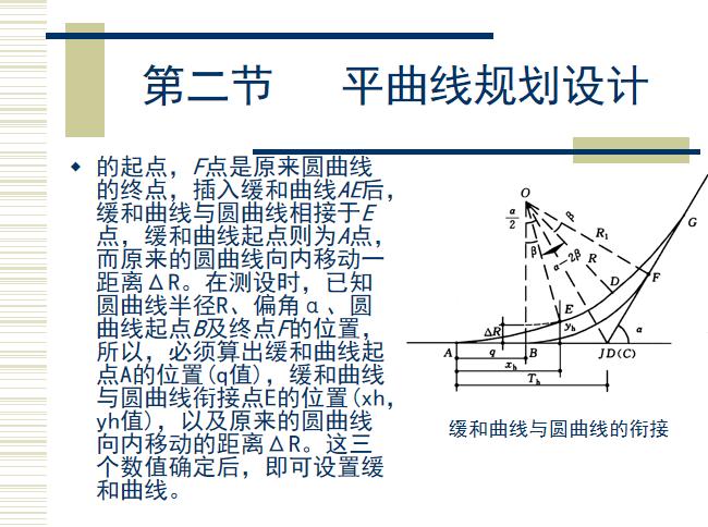 城市道路平面线形规划设计(78页)_3