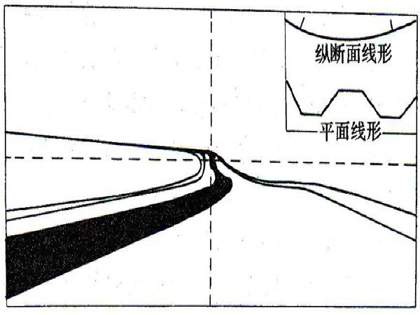 城市道路的平面与纵断面设计