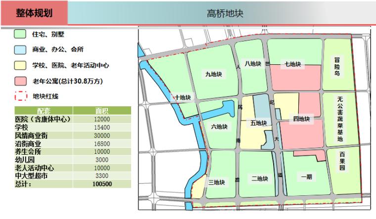 [上海]全配套养老社区规划方案文本,170页_4