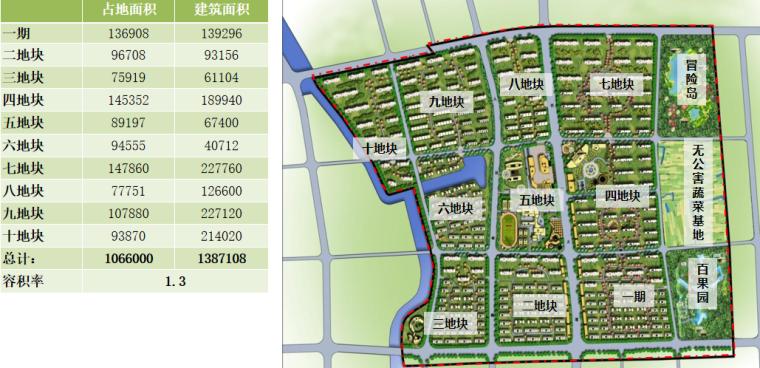 [上海]全配套养老社区规划方案文本,170页_3