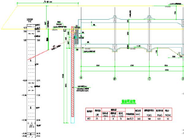 [廈門]軌道交通工程錨索施工方案