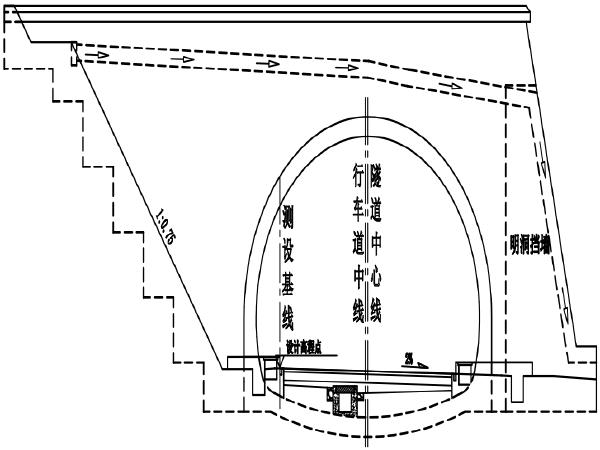 [四川]高速隧道养护维修治理加固施工图设计