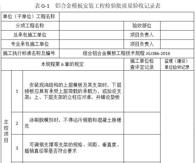 铝合金模板安装工程检验批质量验收记录表