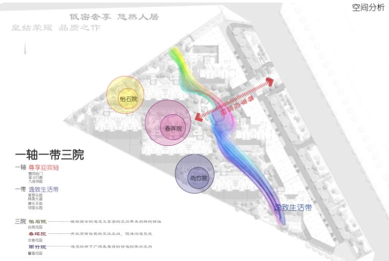 [辽宁]华润沈阳新中式居住区方案文本-2019_10