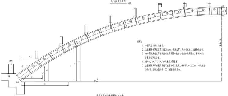 跨洪渡河大桥工程施工图(含招标文件)_5