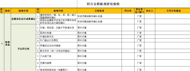 铝合金模板预拼装验收表(Excel表格)