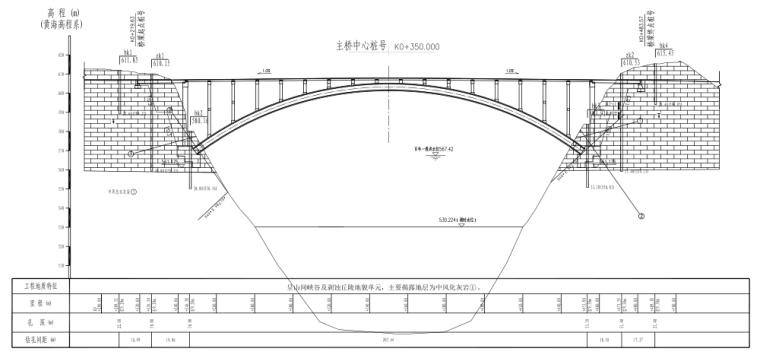跨洪渡河大桥工程施工图(含招标文件)_2