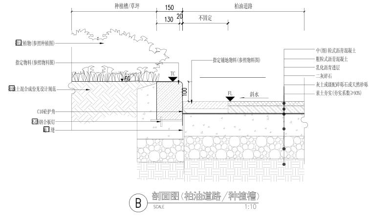 [浙江]乌镇老年公寓社区景观施工图+方案_6
