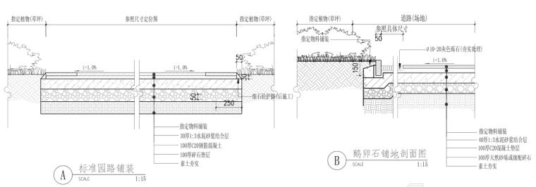 [浙江]乌镇老年公寓社区景观施工图+方案_8