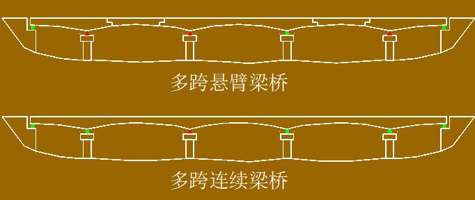 混凝土梁式桥构造与设计要点PPT(110页)_9