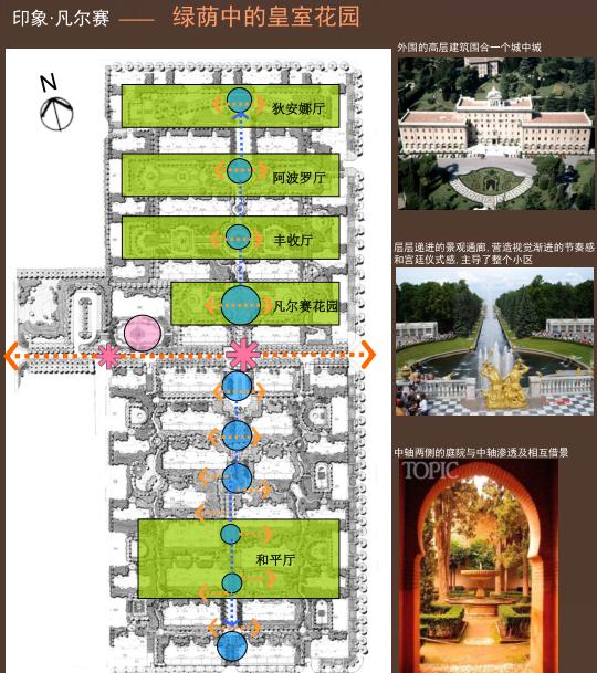 [辽宁]中海车辆厂居住区景观方案文本_4