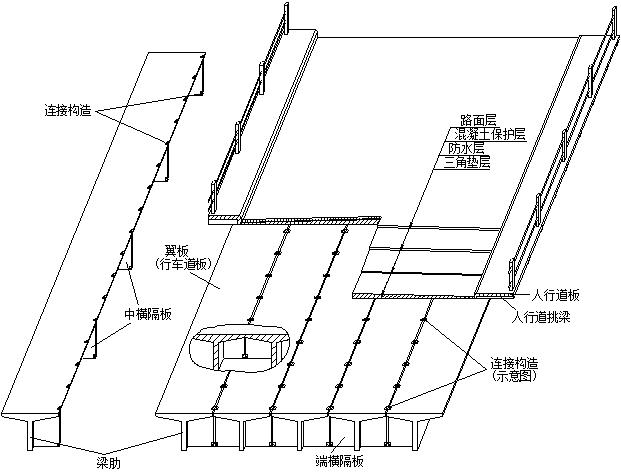 混凝土梁式桥构造与设计要点PPT(110页)_10