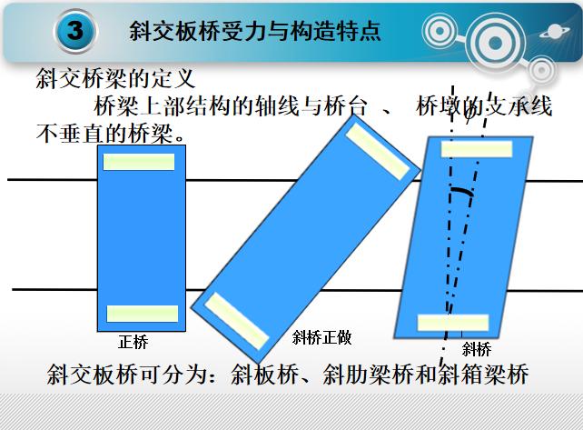 混凝土梁式体系桥梁的设计与构造PPT(136页)_8