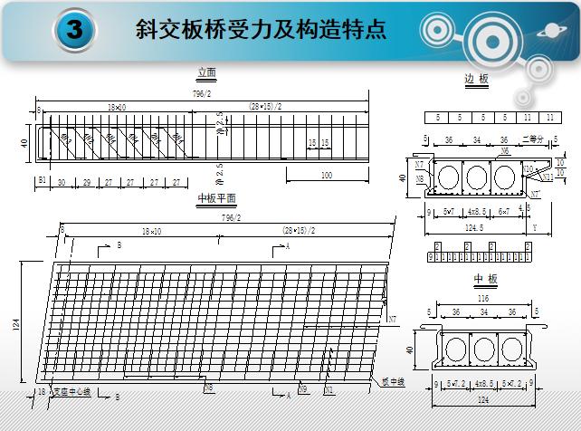 混凝土梁式体系桥梁的设计与构造PPT(136页)_10