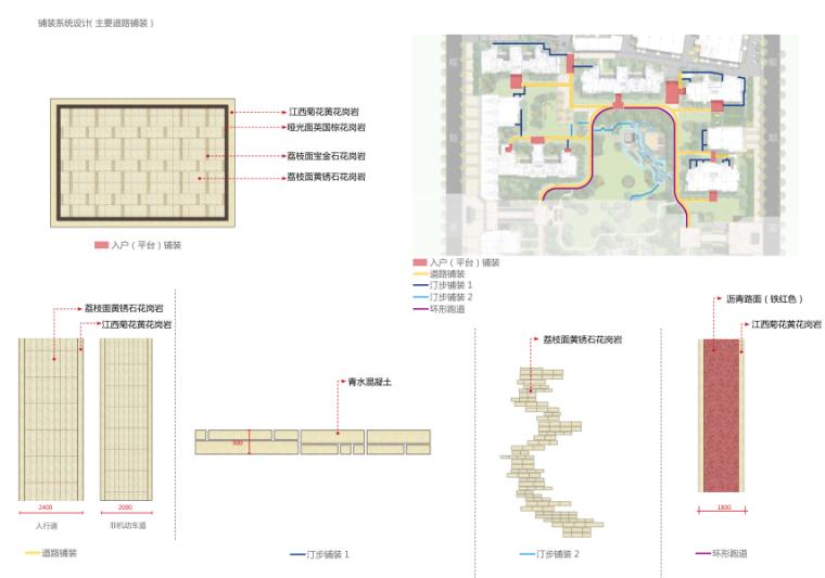 [江苏]居住区景观深化设计-儿童活动区设计_6