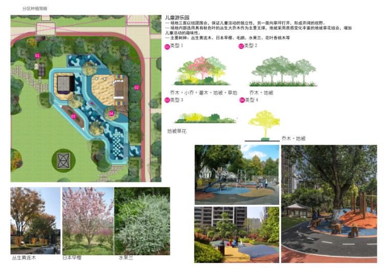 [江苏]居住区景观深化设计-儿童活动区设计_9