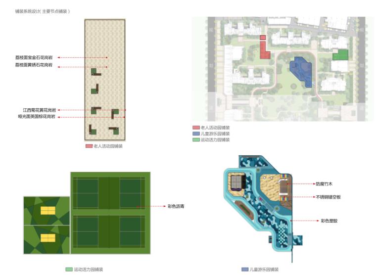 [江苏]居住区景观深化设计-儿童活动区设计_7