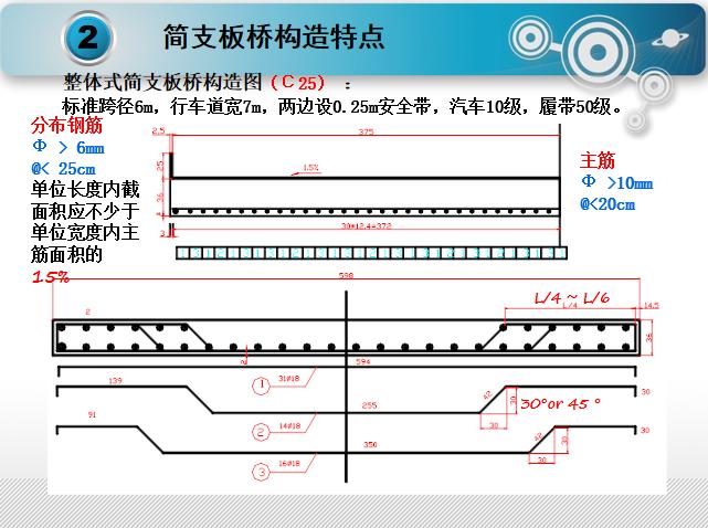 混凝土梁式体系桥梁的设计与构造PPT(136页)_5